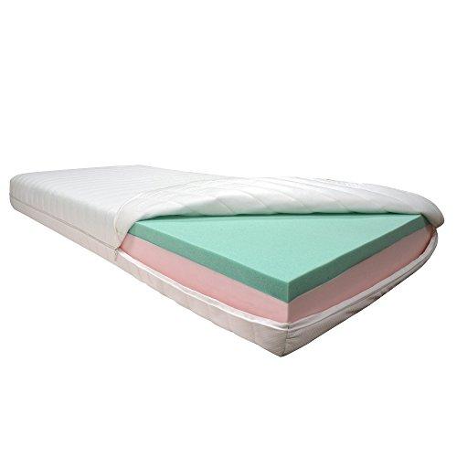 Betten-ABC orthomatra-gel-1000, 9Zonen Gel-Kaltschaummatratze